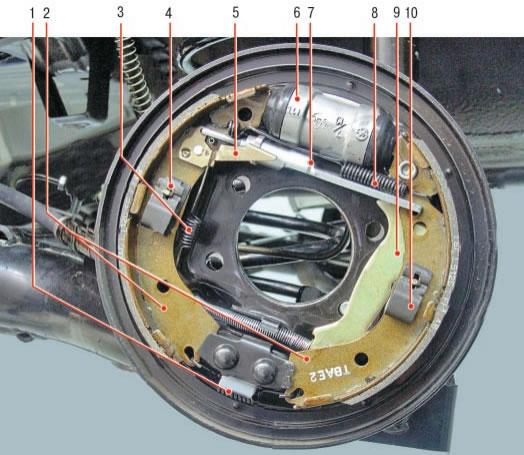 Замена задних тормозных колодок на акценте своими 175